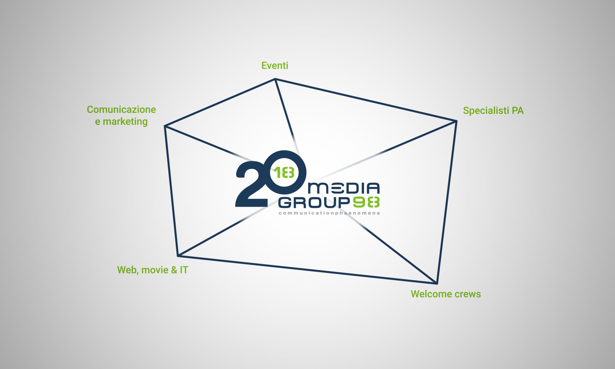 Mediagroup98